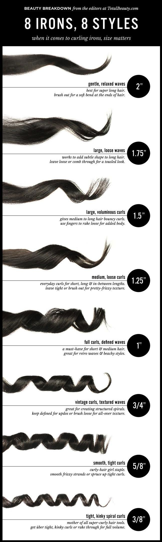 How to Pick Your Curling Iron. *I don't currently use any heat on my hair but this is still extremely helpful information. For example I can transfer the size information to perm, curl former or flexirods when doing a cool set style. <3