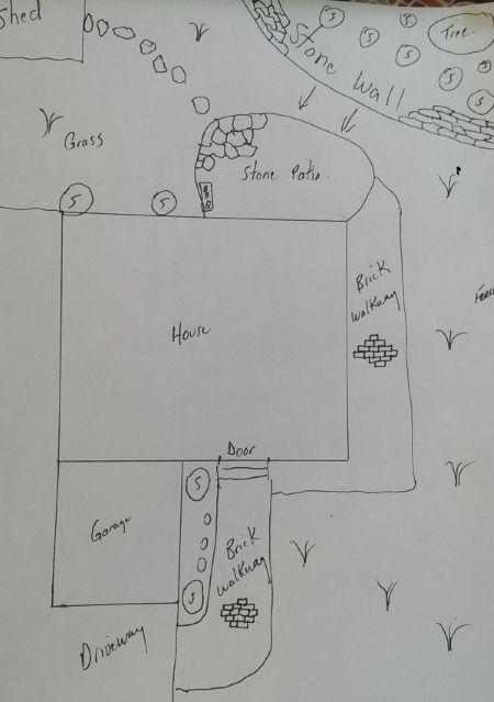 simple landscaping diagrams wiring diagrams Grid Paper for Landscape Planning diy landscape design introduction pinterest landscape designs bubble diagram landscape architecture simple landscaping diagrams