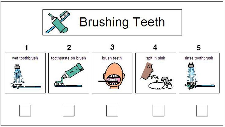 Visual checklist for brushing teeth. Can be used at school or at home.