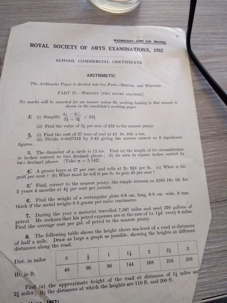 The GCSE equivalent maths paper from 1952