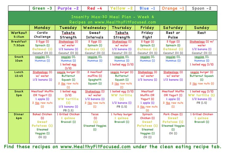 Insanity Max:30, 21 Day Fix Meal Plan, www.HealthyFitFocused.com, Women's Results and Progress Update