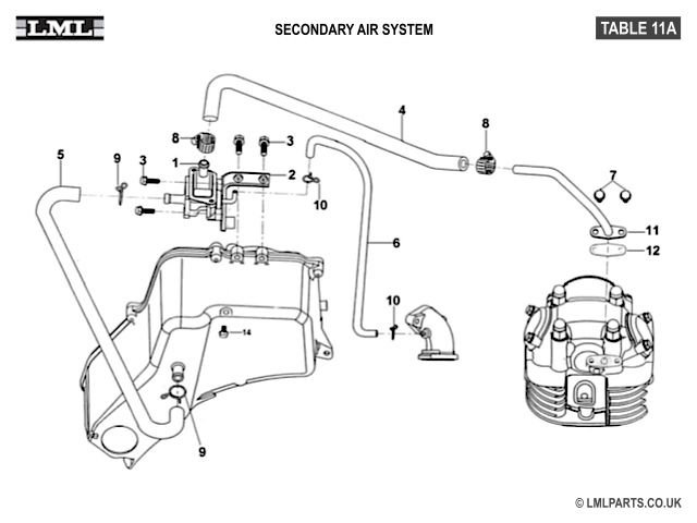 (11A) SECONDARY AIR SYSTEM - Tasso LML Scooter Spare Parts
