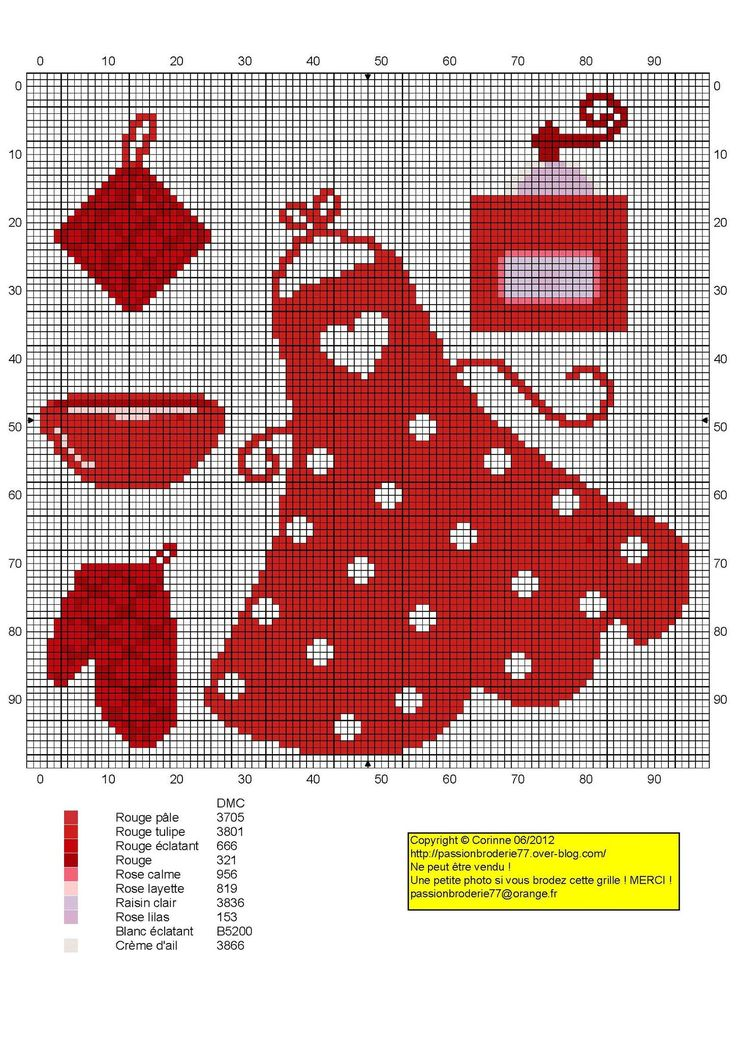 cuisine kitchen accessoires point de croix cross stitch broderie embroidery blog http. Black Bedroom Furniture Sets. Home Design Ideas