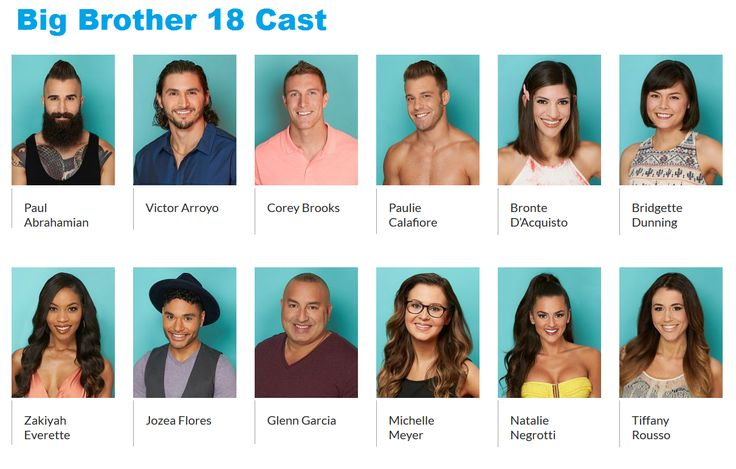 Meet the New Big Brother Cast at http://www.bigbrotherlivefeed.com/big-brother-cast-houseguests/