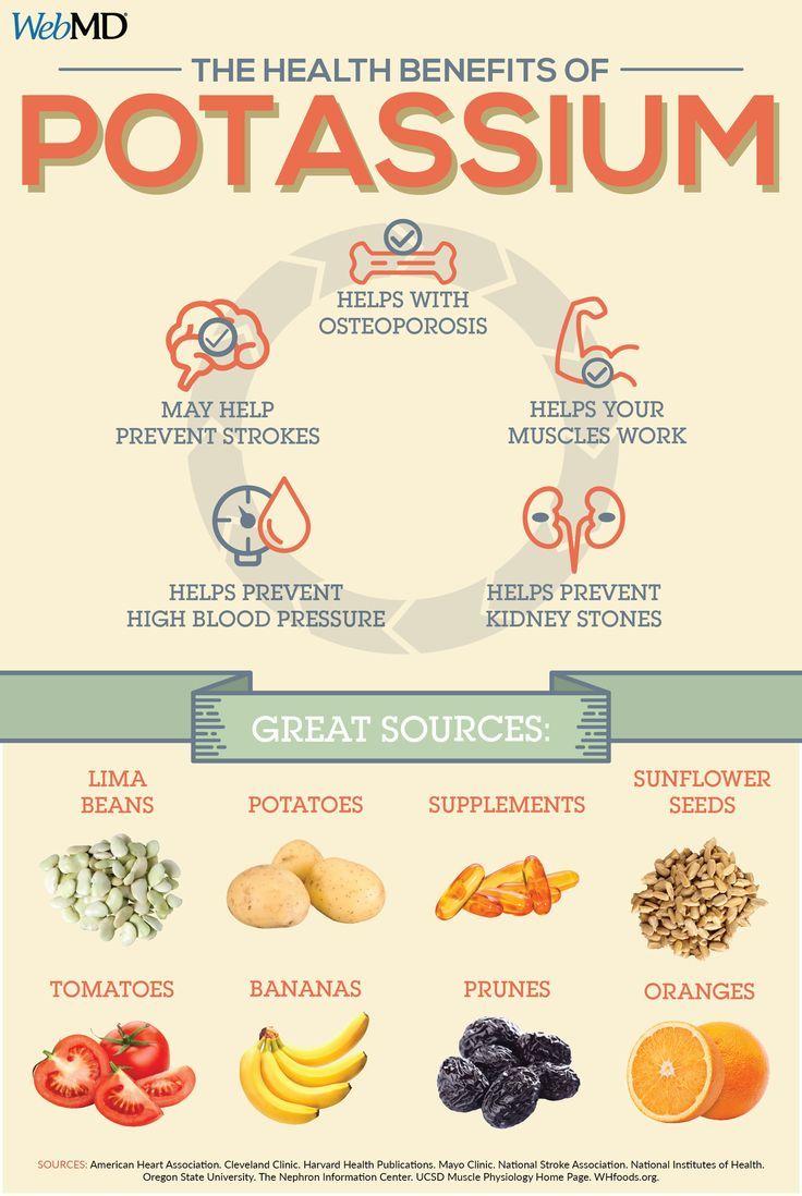Slideshow: Why You Need Potassium