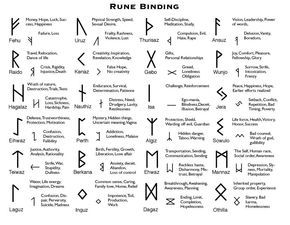 Rune Binding ∫ A Bind Rune is a symbol composed of several Runes, overlaid, one upon another, to form a single character, mainly designed to reach a precise purpose.This is believed to concentrate the power of the individual Runes into a more potent force. - Pinned by The Mystic's Emporium on Etsy