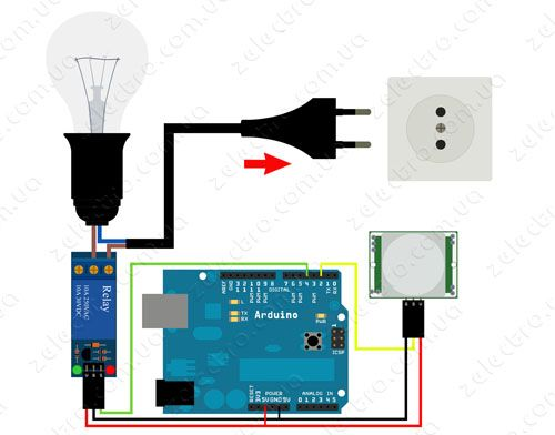 How to do Arduino defusable bomb tutorial countdown timer