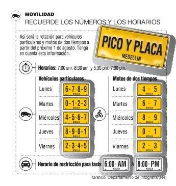En agosto habrá nueva rotación del pico y placa en Medellín