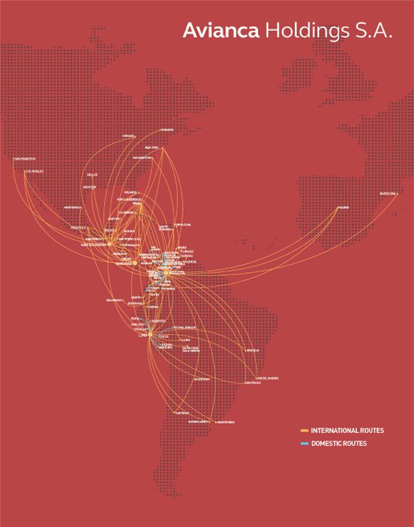 Leading Latin American Airline Avianca Holdings IPO