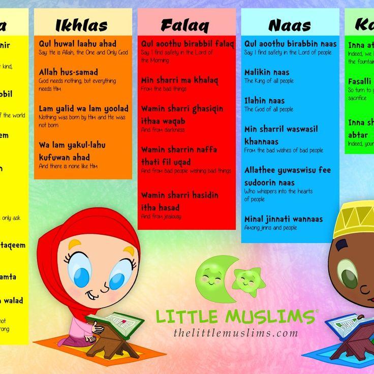 Short Surahs-Other Side of Let's Pray Salat Poster