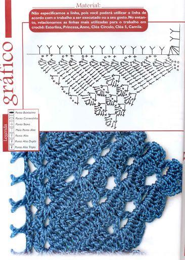 crochet border