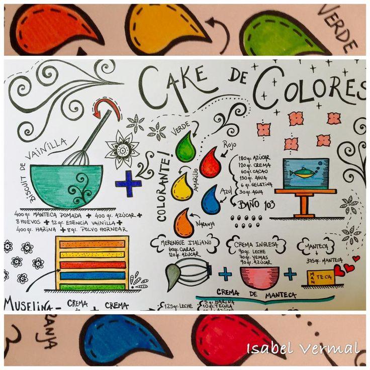 Cake de colores - Isabel Vermal