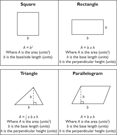 naplan 2012 teaching strategies homeschool pinterest math. Black Bedroom Furniture Sets. Home Design Ideas