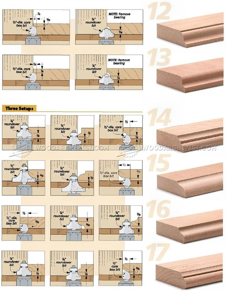 1607 Routed Edge Profiles Router Tips Jigs And