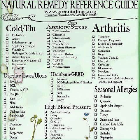 """103 Likes, 4 Comments -  Kansas Vegan  (@kansasvegan) on Instagram: """"I am ALL ABOUT natural remedies; in fact, I haven't taken any cold/flu medication in several…"""" #BestTinnitusRemedies"""