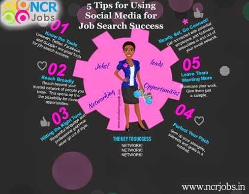 5 #Tips for Using Social Media for #Job Search #Success.  www.ncrjobs.in