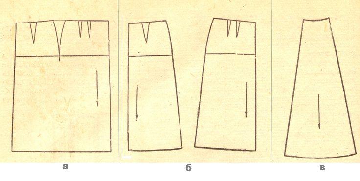 направление долевой нити