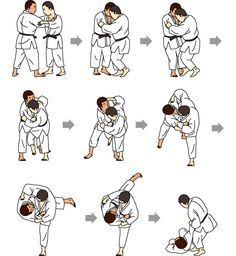 Judo Fundamentals: Waza (Techniques)   Judo Channel   Token Corporation: Official partner of the All Japan Judo Federation (Zenjuren)
