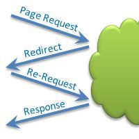 Ensuring your website responds to requests correctly can be very important. Especially with SEO and the way you redirect requests to a new page.    This tool checks the responses you are sending so you can make sure your doing the right thing.