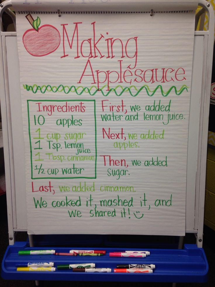 Making Applesauce Anchor Chart for Johnny Appleseed Day!