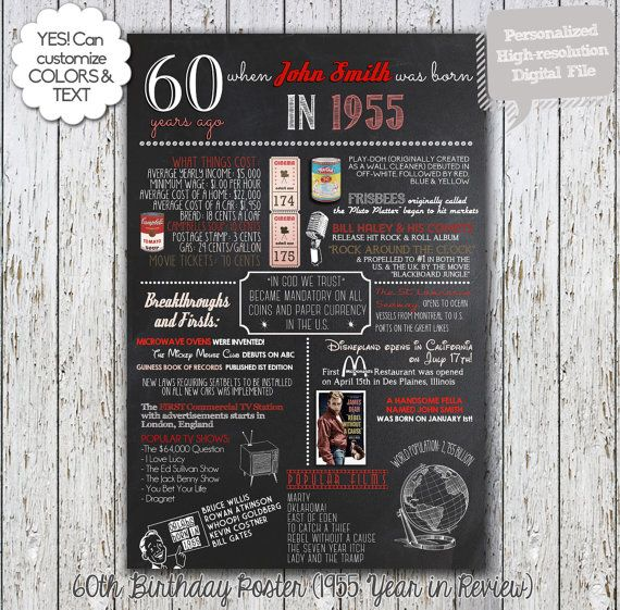 Personalized 60th Birthday Poster, 1955 Chalkboard Poster, 1955 Events, Milestone Birthday  - High Resolution Digital File