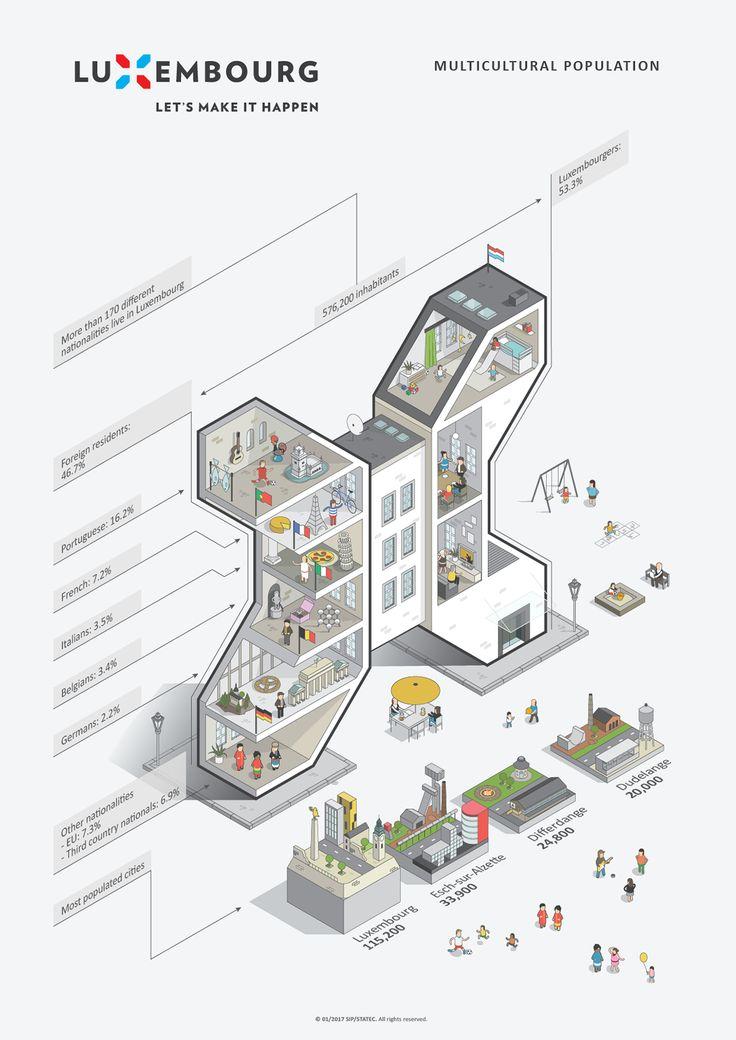 다음 @Behance 프로젝트 확인: \u201cLuxembourg Infographics 2017\u201d https://www.behance.net/gallery/48762839/Luxembourg-Infographics-2017