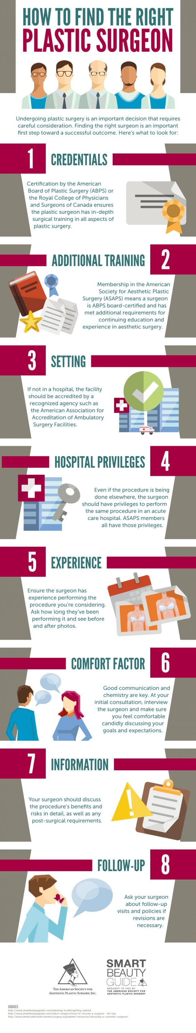 How to Find the Right Plastic Surgeon https://www.realself.com/find/Texas/Dallas/Plastic-Surgeon/Zachary-Farris