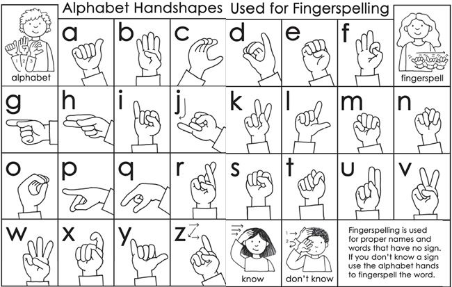 search results for �alphabet in asl� � calendar 2015