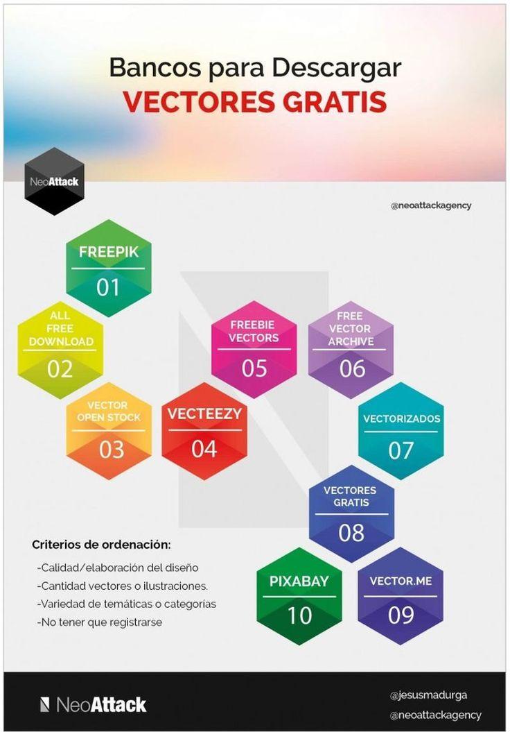 Esta infografía nos ofrece un listado, en forma de ranking, con 10 de los mejores sitios para obtener imágenes vectoriales gratuitas.