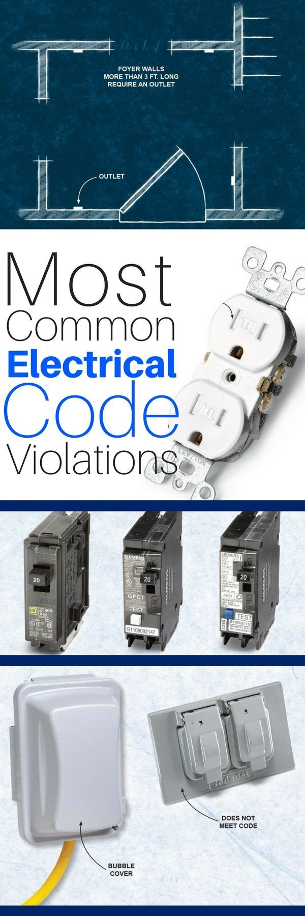 72 Best Electrical Images On Pinterest Tools Alternative Energy Always Plug Power Into A Rcb Circuit Breaker As Safety The 8 Most Common National Electric Code Violations Diyers Make