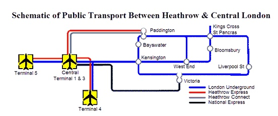 how to get to heathrow lodge