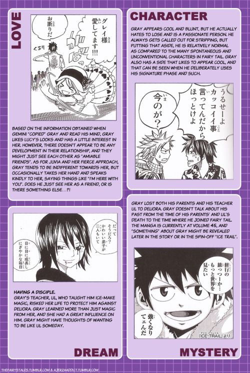 The Fairy's Tales — Gray's personal data from Monthly Fairy Tail...