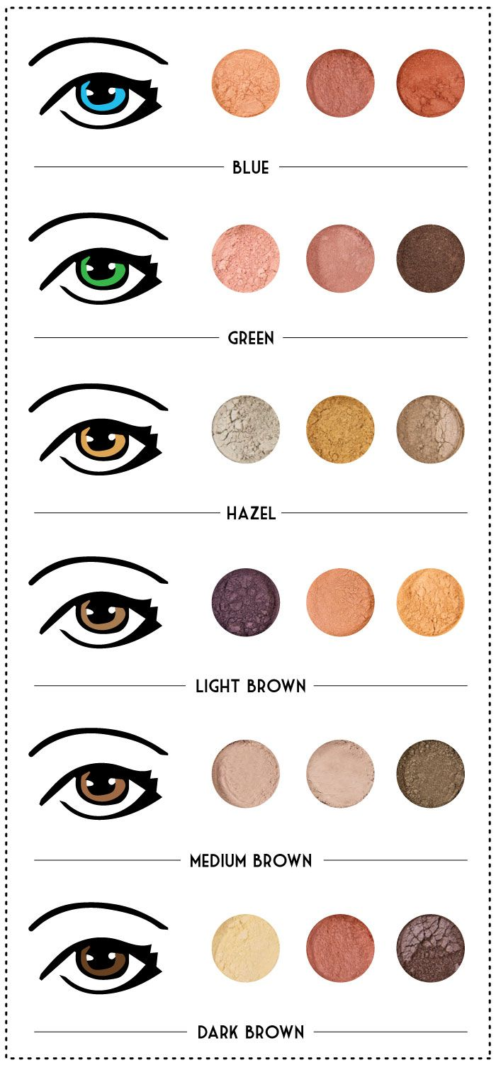 Mojo Spa ♥ | Mojo Spa's Guide to Eyeshadows