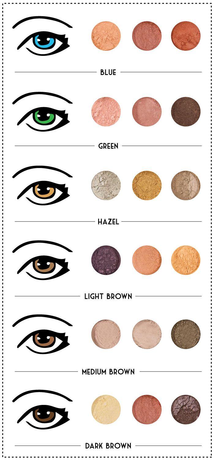 Mojo Spa ♥ |  Mojo Spa's Guide to Eyeshadows
