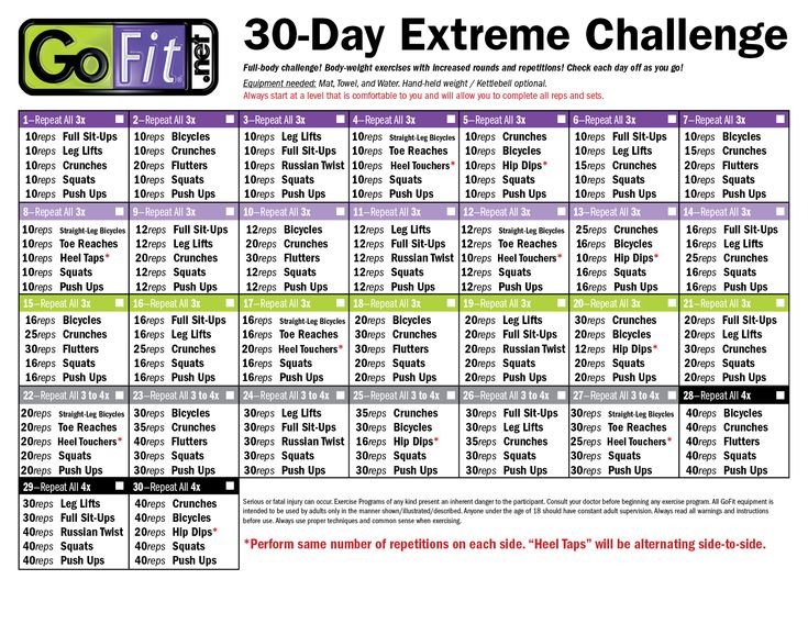 Full Body Challenge Body Weight And Core Exercises With