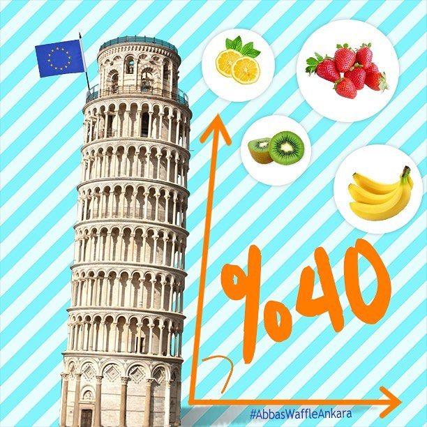 Gelato'muzun meyve oranı %40'ın, yani Avrupa Birliği standartlarının bile üstünde! Böylesi İtalya'da yok! 😊 #AbbasWaffleAnkara #AbbasGelato