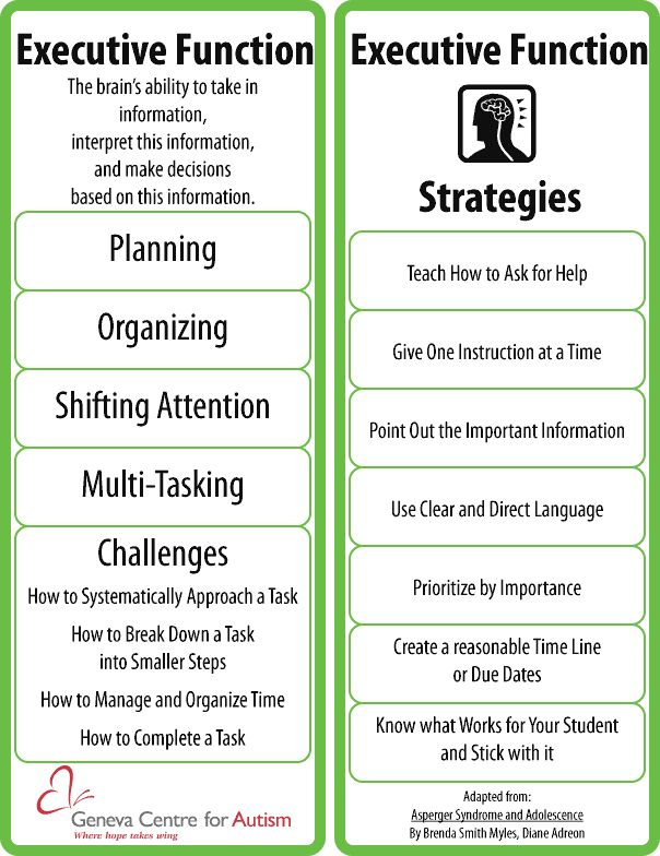 25+ best ideas about Executive functioning on Pinterest : Organize school stuff, People of ...