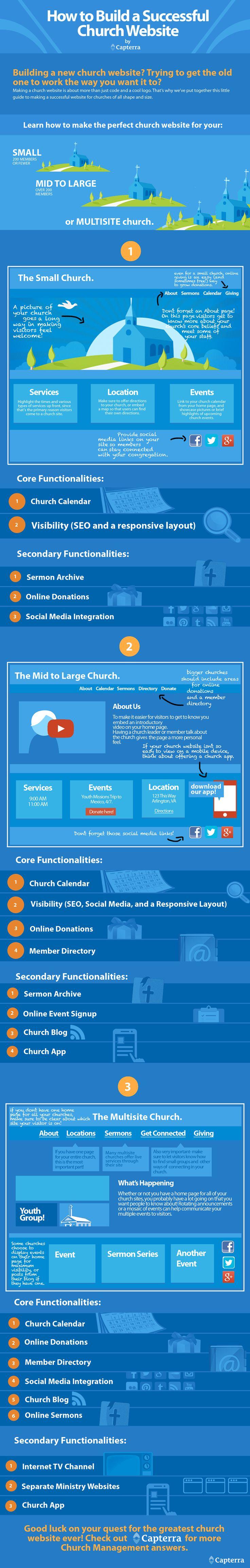 Best 20 Information websites ideas on Pinterest Infographic