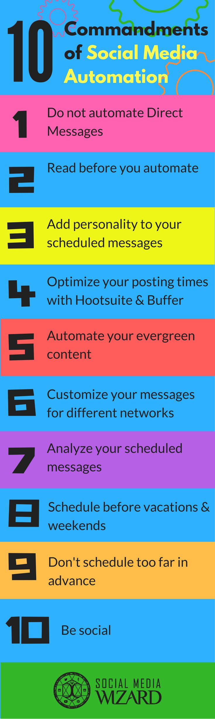 10 Commandments of Social Media AutomationThe best social media professionals delegate. We delegate to the suite of fantastic apps and software that do a great job of allowing us to maintain the appearance of always being online without actually having to be.  Social media automation is great and saves me a ton of time each week, but most people get it wrong. They take social media automation way too far which can hurt their reputation.