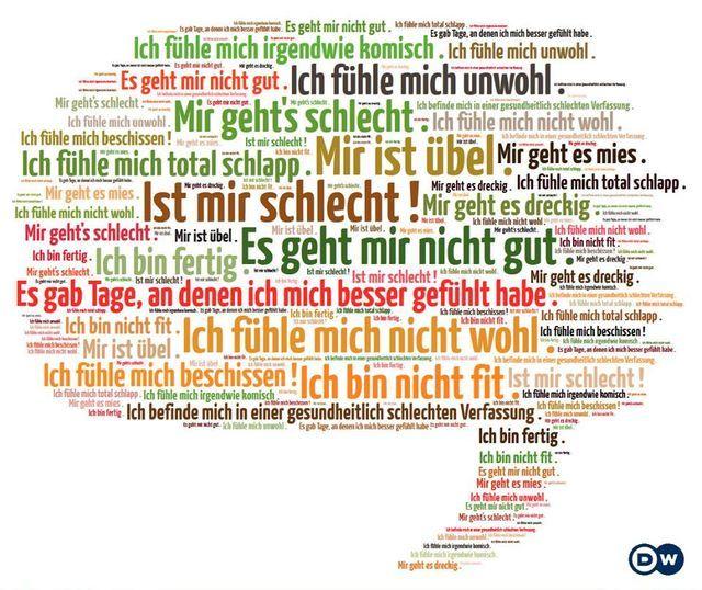 49 besten Gesundheit/Krankheit Bilder auf Pinterest   Deutsch lernen ...
