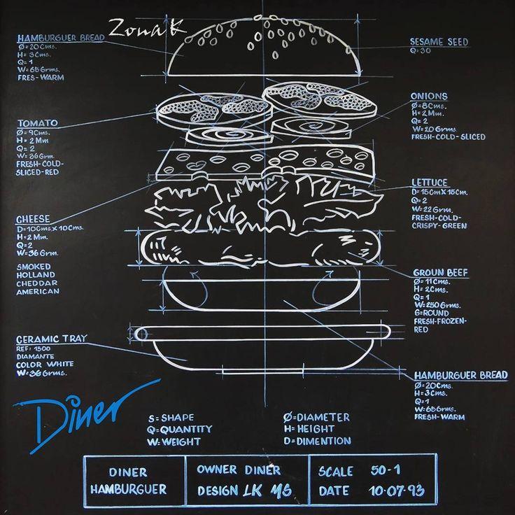 #zonakbogota #zonak #restaurantediner #diner93 #dinerunicentro #dinerbavaria #dinerteleport #dinerworldtradecenter