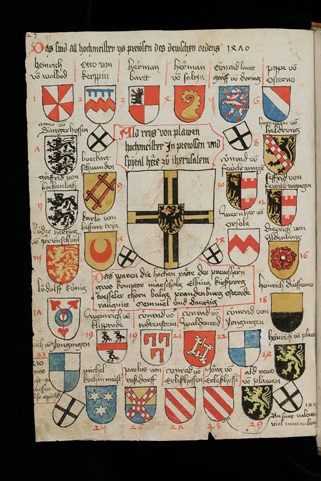 Herbarz z St. Gallen, Ulrich Rösch - XV wiek; ciekawostka: 2 herby Jungingen - herb Ulricha odwrócony
