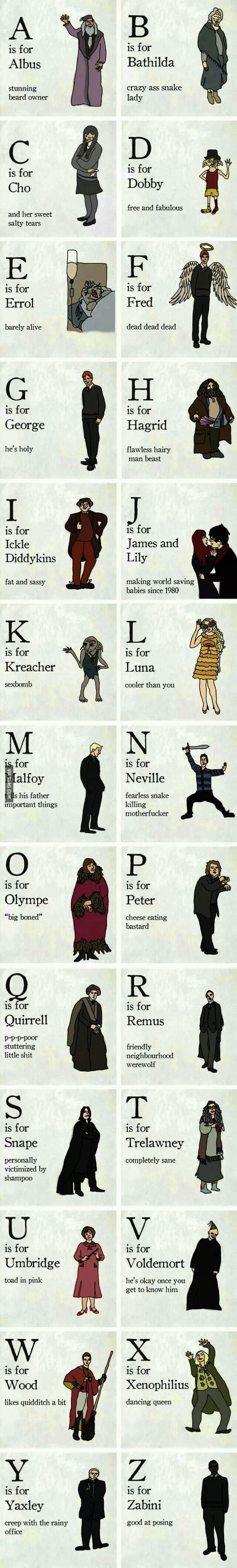 Harry Potter Quiz Name 50 Characters Since Harry Potter Vans Leak And Harry Potter And Th Harry Potter Alphabet Harry Potter Jokes Harry Potter Memes Hilarious