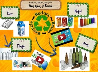 Recycling And The O 39 Jays On Pinterest