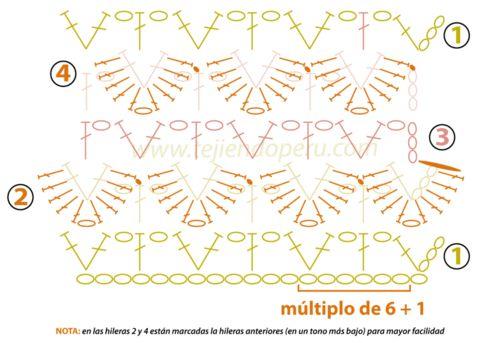 crocodile stitch pattern instructions