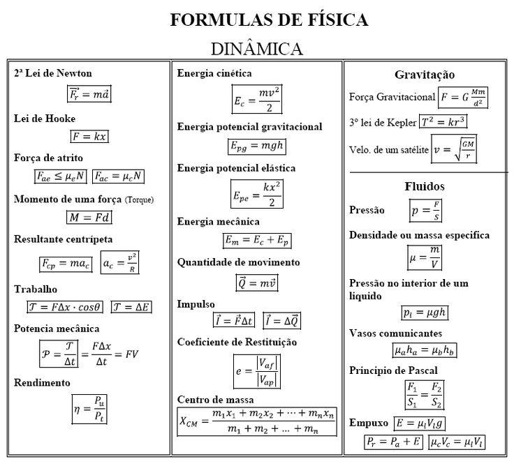 fórmulas-fisica