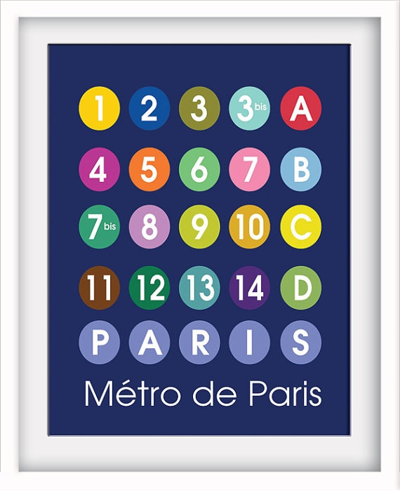 Paris Metro poster.