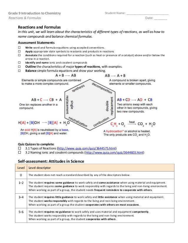 image result for cost accounting formula cheat sheet
