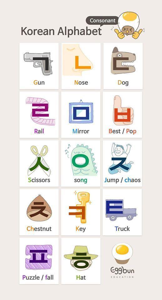 Learning Korean …