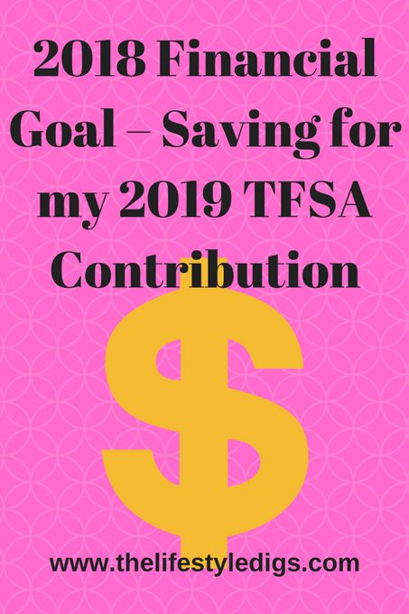 how to find out my tfsa contribution limit